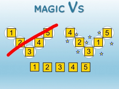 Screenshot of Magic Vs SMART Notebook file.