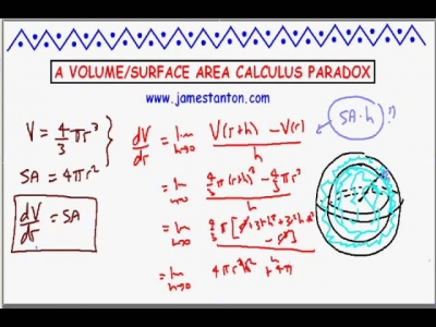 Screenshot of A Volume/Surface Area Query in Calculus (Tanton Mathematics)