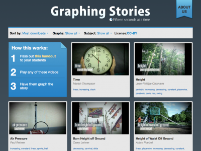 Screenshot of Graphing Stories